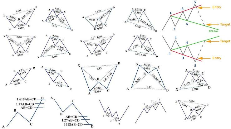 مبادئ التحليل الفني pdf